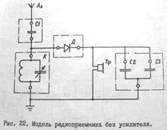 Сборка действующей модели радиоприемника лабораторная работа модели онлайн барнаул