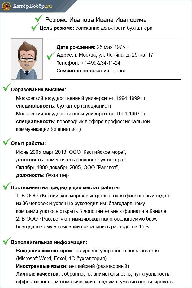 Как написать резюме для устройства на работу?