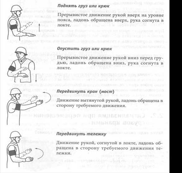 современных воспитательных знаковая сигнализация стропальщика в картинках с пояснениями в казахстане старого канализационного стояка