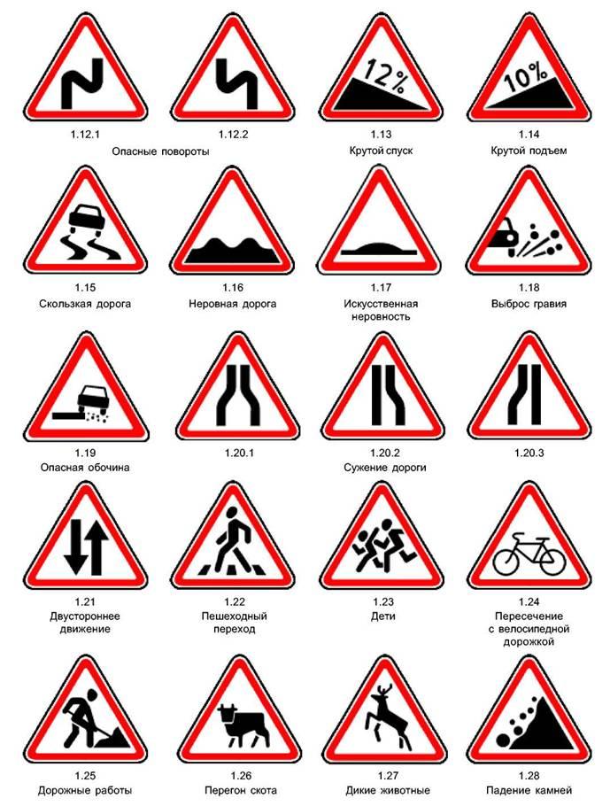 в одной картинки предупреждающие знаки существуют важные установки