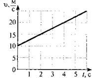 Ниже перечислены движения тел относительно земли какую систему отсчета связанную