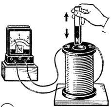 http://physics.kgsu.ru/school/sprav_mat/pic_3/0126r1.gif
