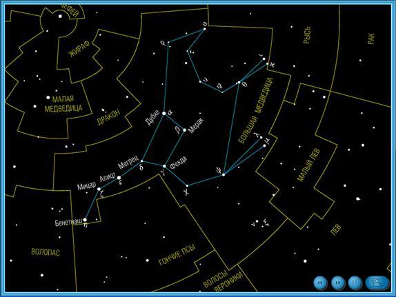 группа звезд занимающая определенный участок неба