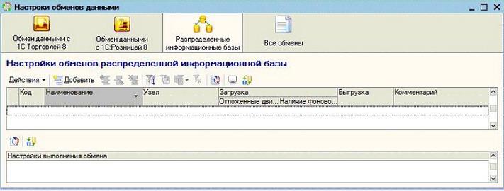 Механизм распределенных информационных баз Контент-платформа Pandia.ru