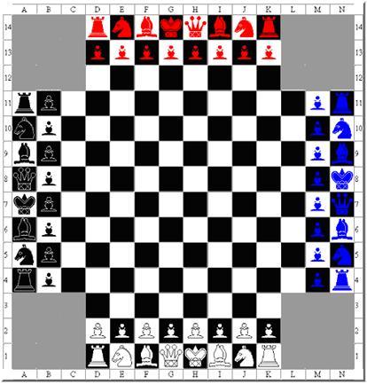 Сколькими способами на первой линии шахматной доски