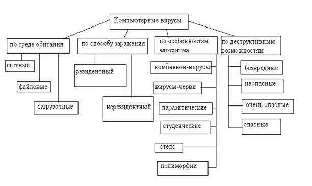 Ролевая игра по теме климат россии - обобщающий урок ролевая игра начальник подчиненный