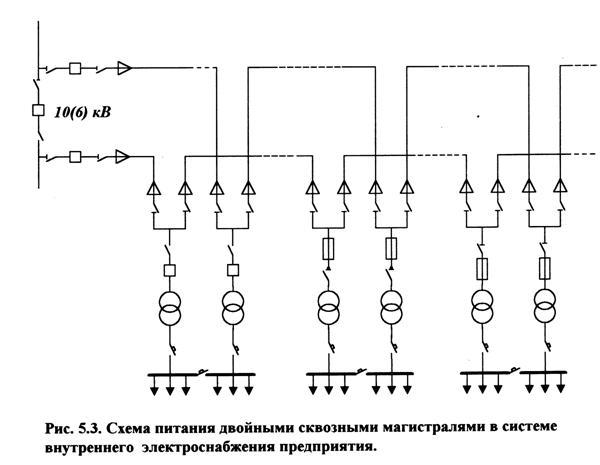 Схема электроснабжения высокого напряжения