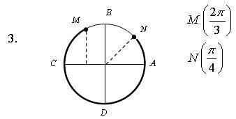 Контрольная работа № Социальная сеть ru 5 у 2 х2 Квадратичная функция определена и убывает при х ³ 0 значит существует обратная функция у 2 х2