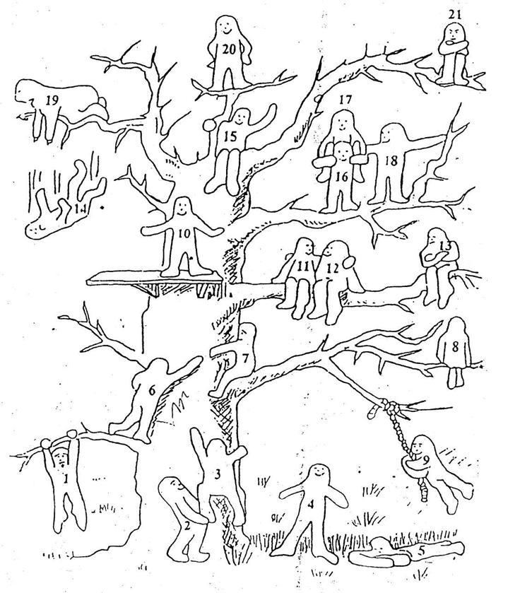 двухосные, интерпретация рисунка дерева в психологии поддержала