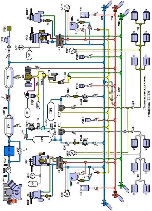 Схема эпт на тепловоз