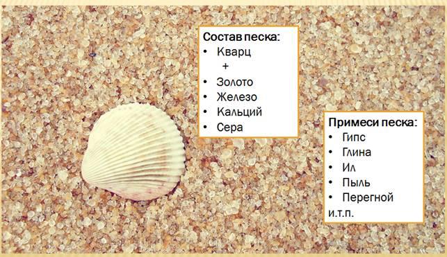 состав песка