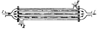 кожухотрубчатый скоростной винтовой теплообменный аппарат