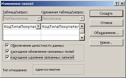 Access запрос связанных таблиц