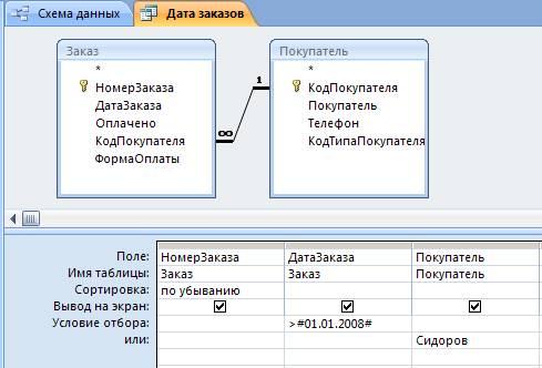 Как сделать таблицу на аксесе
