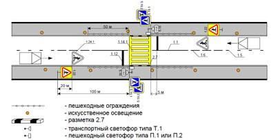 Приемная проекта «Безопасные дороги»...   Проекты партии