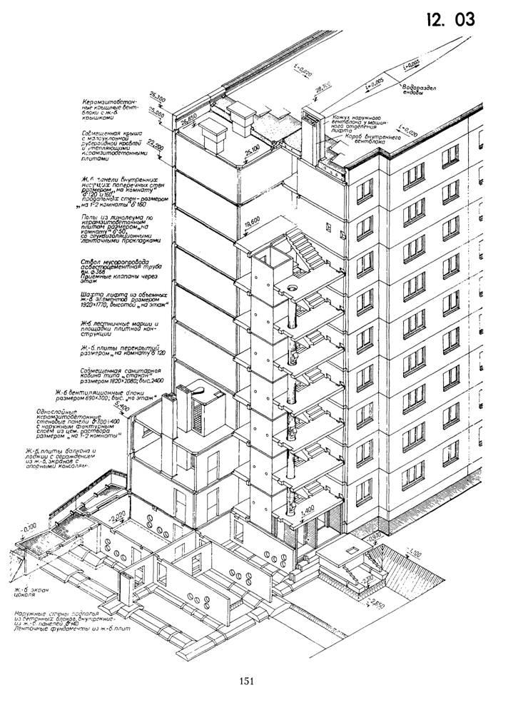 Лестнично-лифтовая прямая блок-связка 9-этажного панельного .
