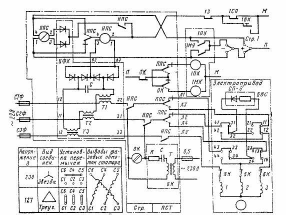 Тренажер схема управления стрелками