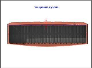 Отчет по производственной практике Авторская платформа ru Рисунок 5 4 Уширение кузова полувагона более 75 мм на одну сторону
