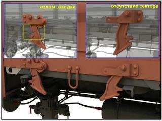 Отчет по производственной практике Авторская платформа ru Рисунок 5 10 Неисправность запора крышки люка которая может вызвать самопроизвольное ее открывание или падение на путь