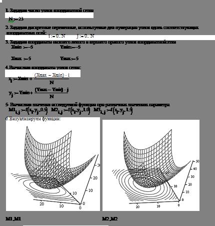 Курсовая работа Программирование в пакете mathcad решение  Проведем построение графика исследуемой функции