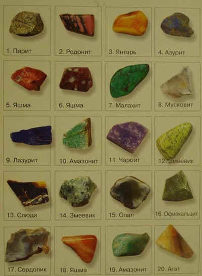 лучший рецепт камни минералы название и картинка все