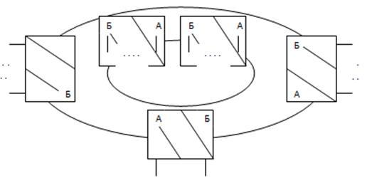 Отчет по производственной практике Авторская платформа pandia ru Для создания волоконно оптических сетей связи в качестве резервирования здесь используется кольцевая топология схема которой изображена на рисунке 2