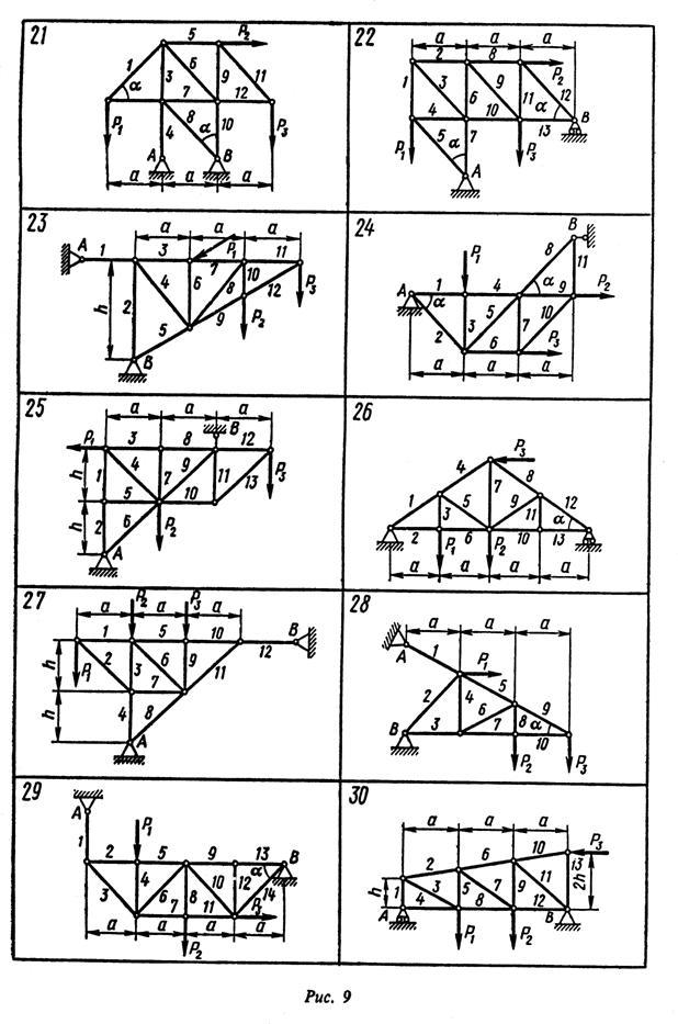Задачи по теоретической механике решение ферм решение контрольных задач 7 класс