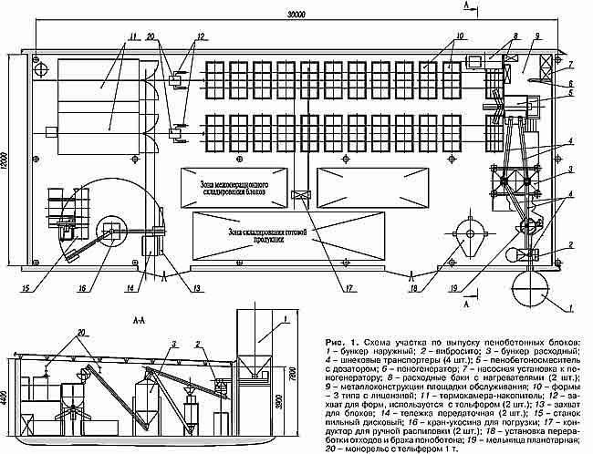 Оборудование для производства пенобетона своими руками чертежи 45