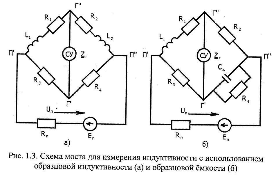 Изображение индуктивности в схемах