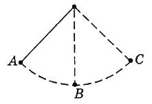 Изобразите схематически траекторию движения точек 247