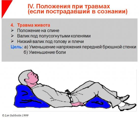 Первая помощь при травмах живота груди позвоночника