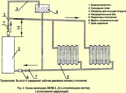 Схема подключения электрокотла эвпм в систему отопления