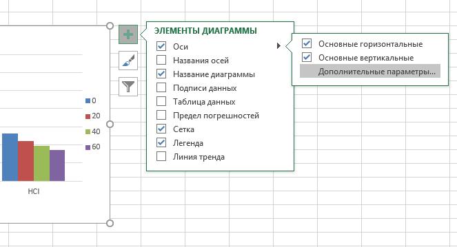 Как сделать подпись на диаграмме 605