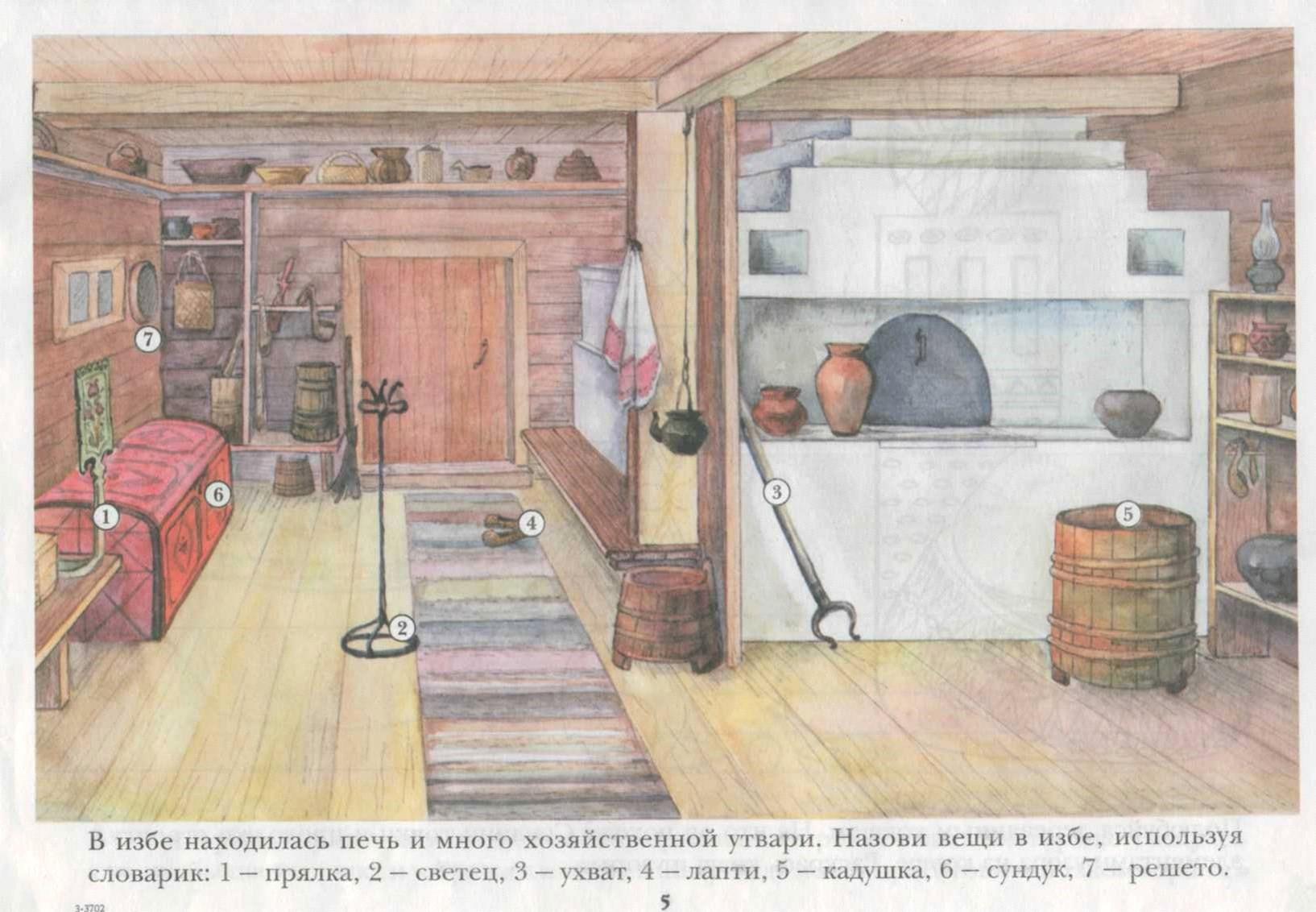 картинки убранство русской избы изнутри