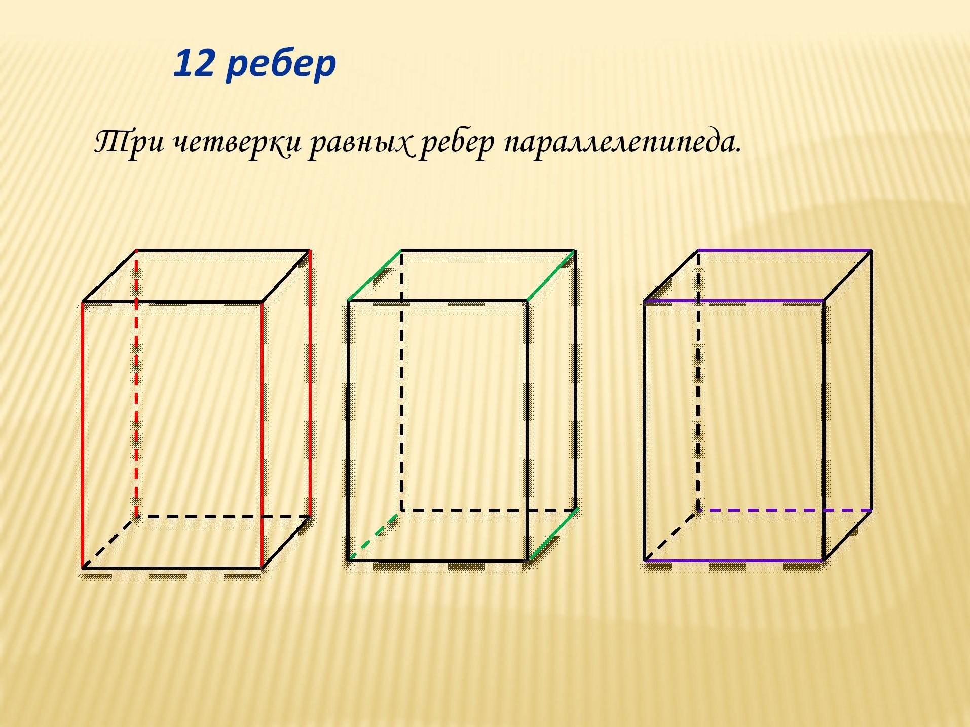 Этап 3 Как собрать ребра центрального слоя Как собрать 70