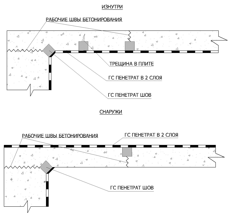 рабочие швы при бетонировании фундамента