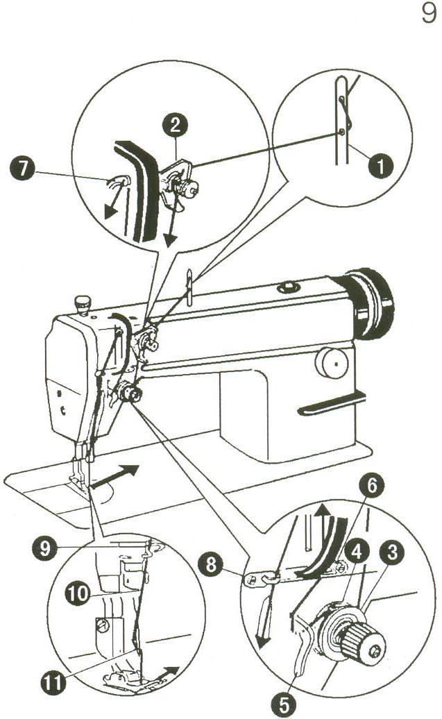отражением заправить швейную машинку картинках забота юного