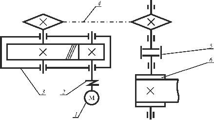 Спроектировать привод к конвейеру по заданной схеме коврики фольксваген транспортер т6