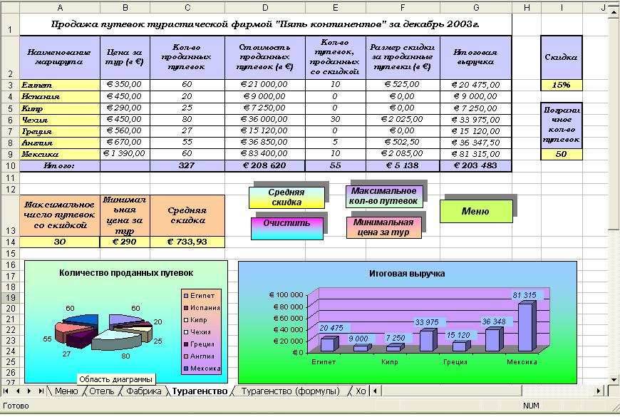 Составление таблиц в excel фриланс иванова фрилансер