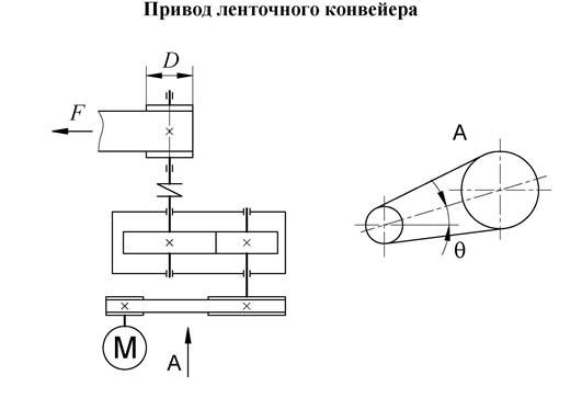 привод к ленточному конвейеру детали машин