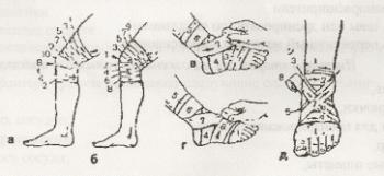 Черепашья повязка на локтевой и коленный сустав сходящаяся и расходящаяся Суставы