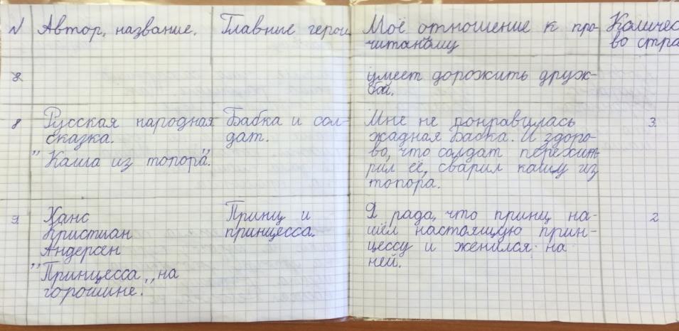 читательский класс 6 гдз дневник