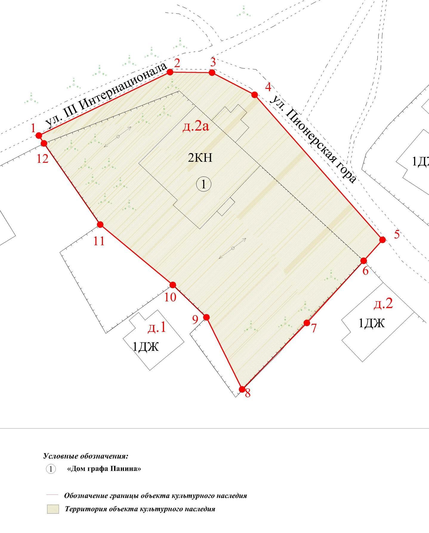 картинка координаты характерных точек границы земельного участка желаю