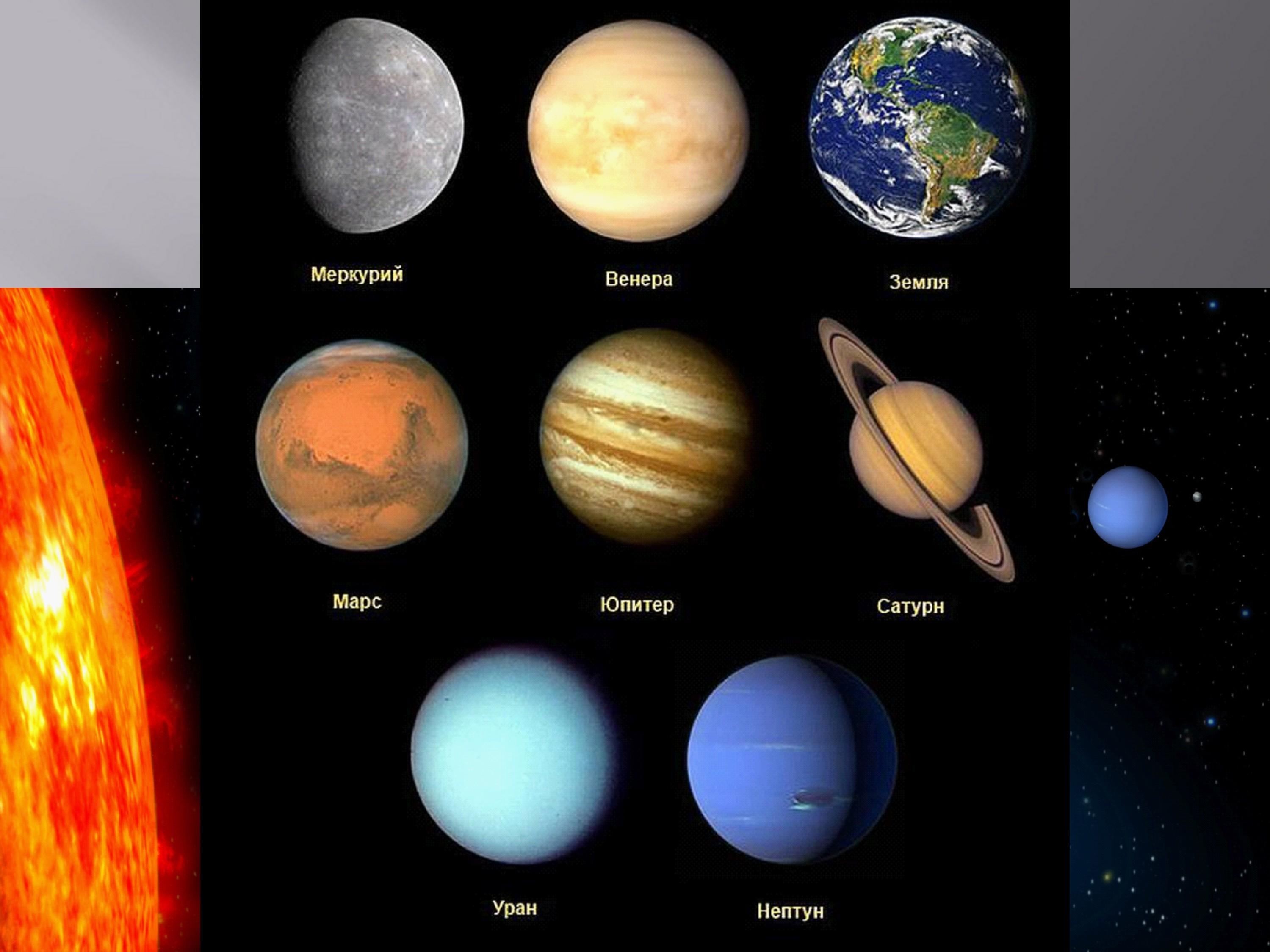 целях последовательность планет картинки навыков производству