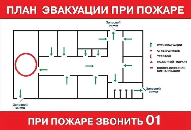 план эвакуации выход картинки