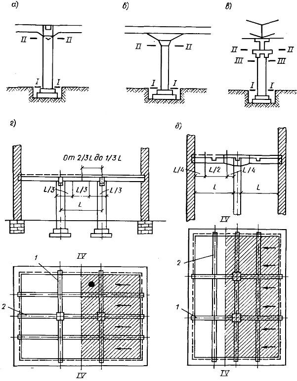 устройство рабочих швов