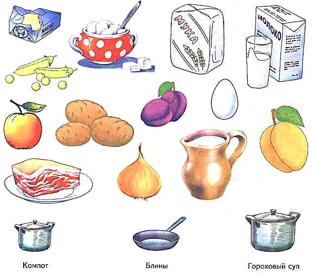 Продукты питания в картинках для дошкольников, прикольные открытки картинки