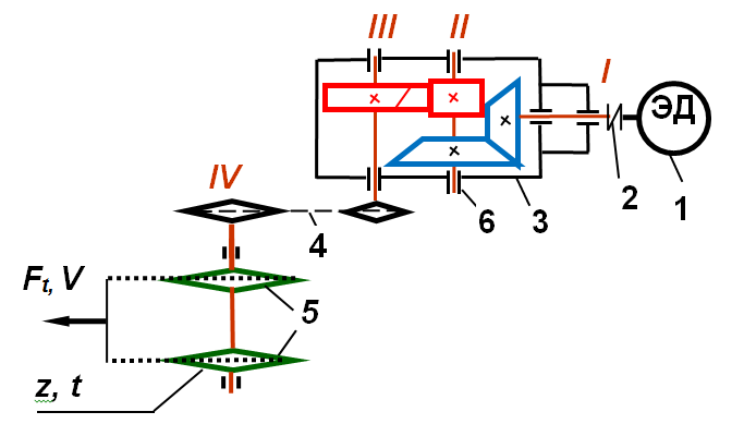 Кинематический расчет привода цепного конвейера легкий многоцелевой гусеничный транспортер тягач техническое описание